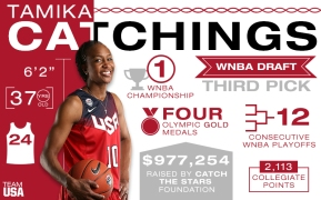 catchings_info_1-1