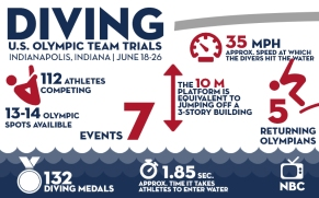 diving_infographic_800x500-copy