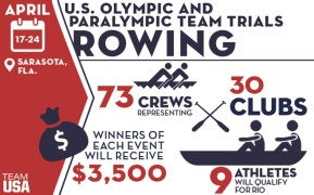 rowing_infographic